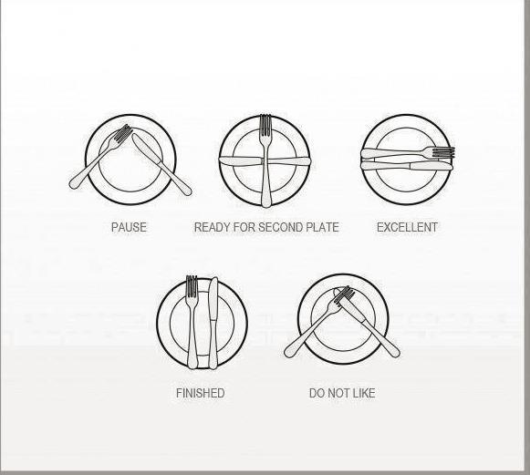 utensils signal