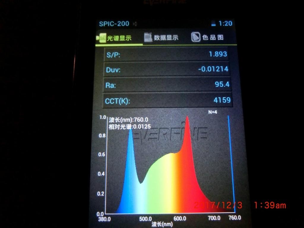 LED1506R10_27