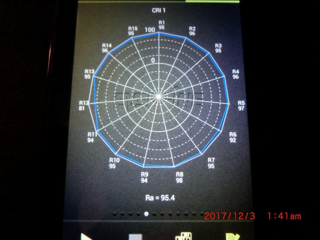 LED1506R10_32